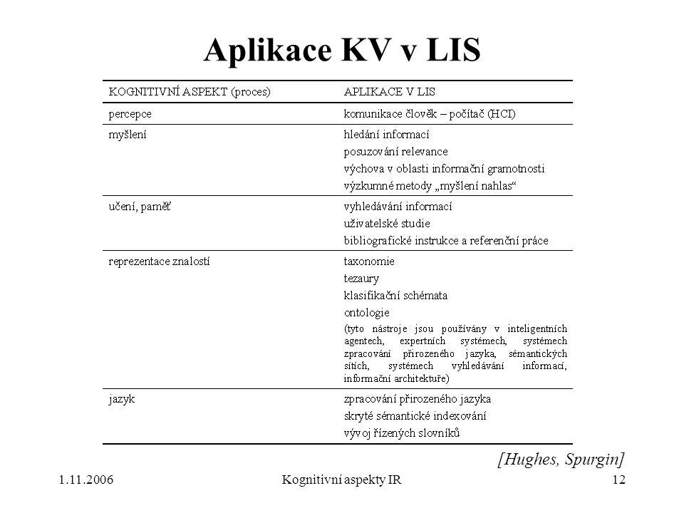 Aplikace KV v LIS [Hughes, Spurgin] 1.11.2006 Kognitivní aspekty IR